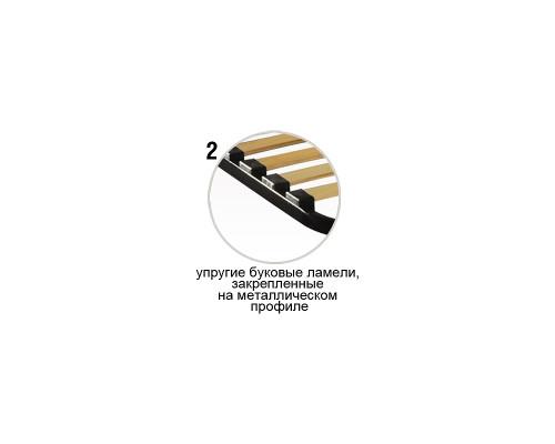 Каркас на ламелях з ніжками Стандарт Плюс посилений